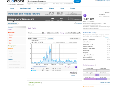 Quantcast results for lizardpak.wordpress.com